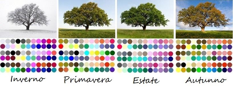 coloranalysis